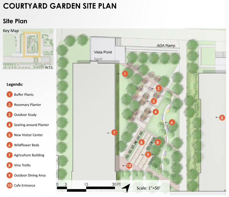 Land Students Design West Campus Greenway Master Plan