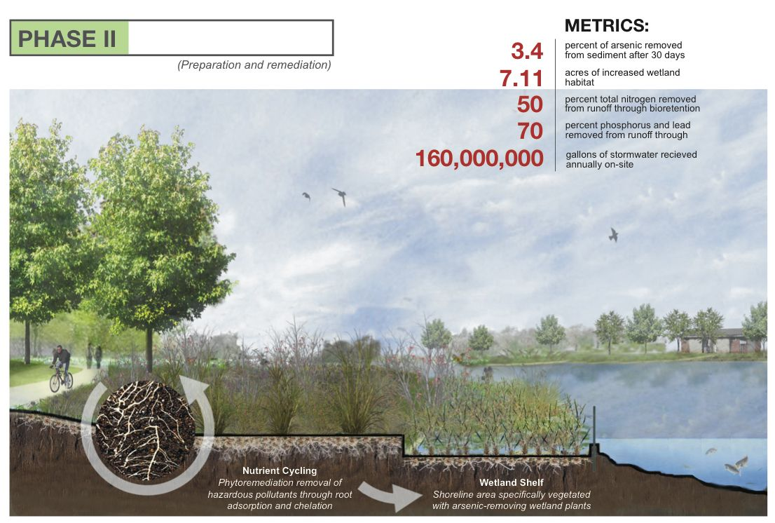 Texas asla recognizes student work one arch for Award winning landscape architects