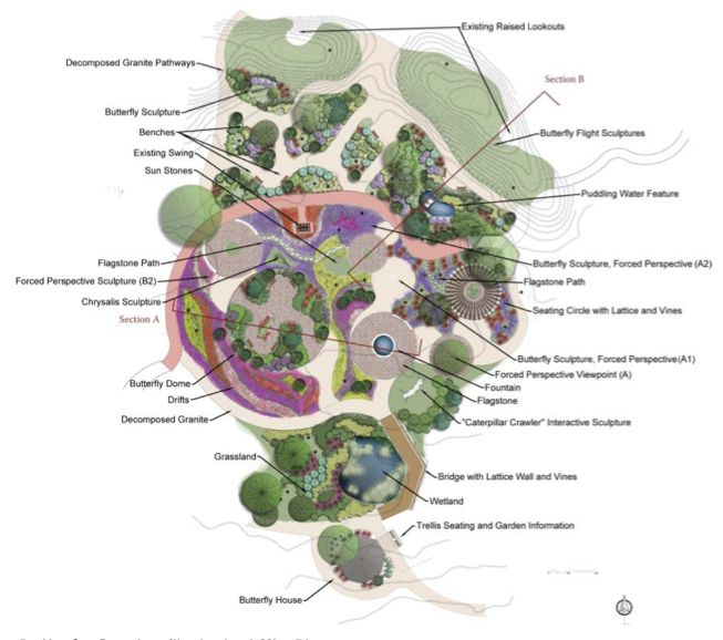 Designs For Urban Gardens: Landscape Architecture Students' Designs, Analysis Win